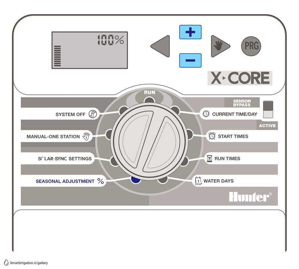 طرح نقاشی قسمت تنظیمات فصلی از کنترلر آبیاری X-Core هانتر